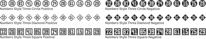 Numbers Style Three Font Preview