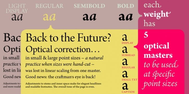 Arno Pro font preview
